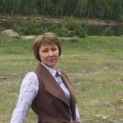 Арина 54 Усолье-Сибирское (Иркутская обл.)