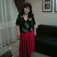 Людмила, 67 лет, Дева, Невинномысск