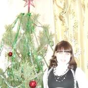 Мария 28 Саратов