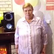 Оля 64 Новосибирск