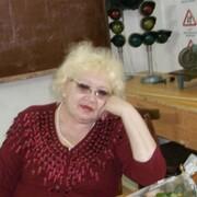 НАДЕЖДА, 56, г.Горно-Алтайск